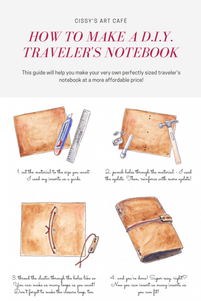How To Make a Traveler's Notebook - Cissy's Art Café